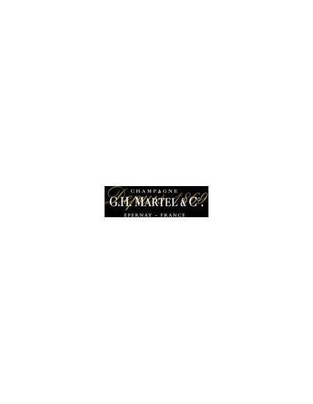 G.H. Martel & Co.